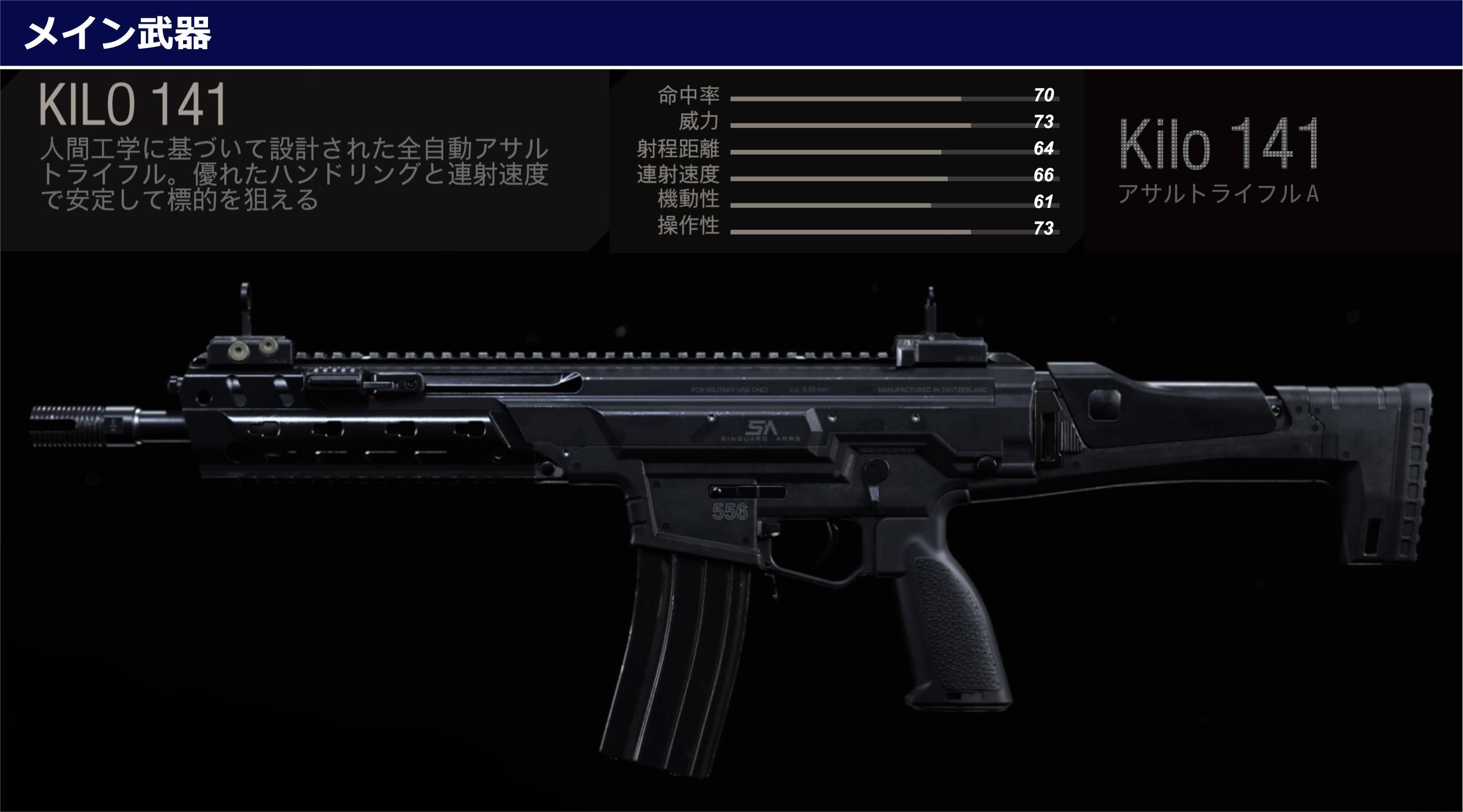 Kilo-141