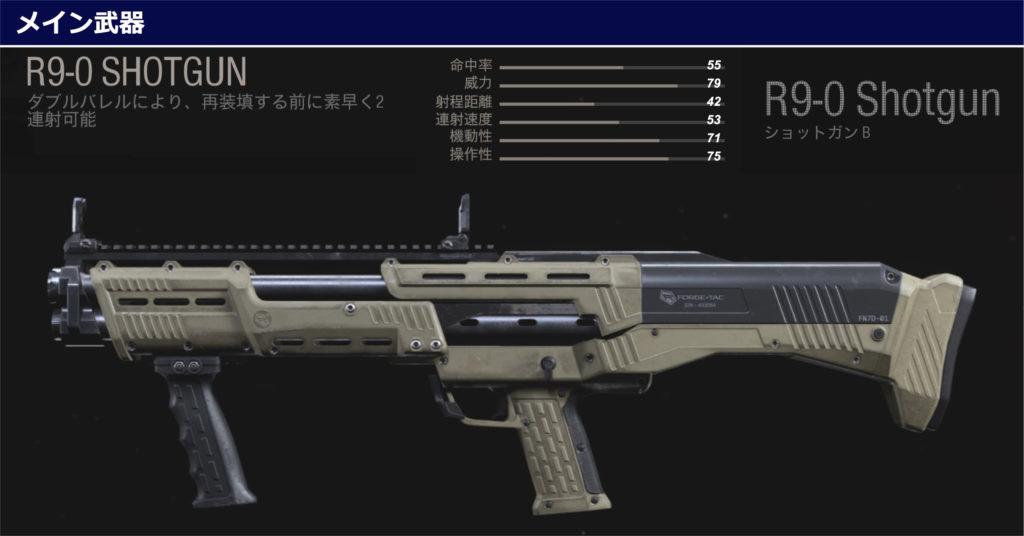 R9-0-Shotgun