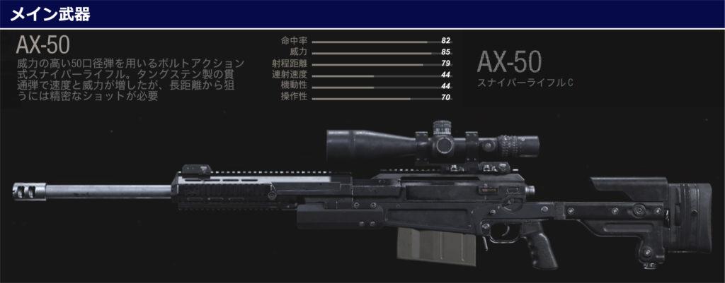 AX-50
