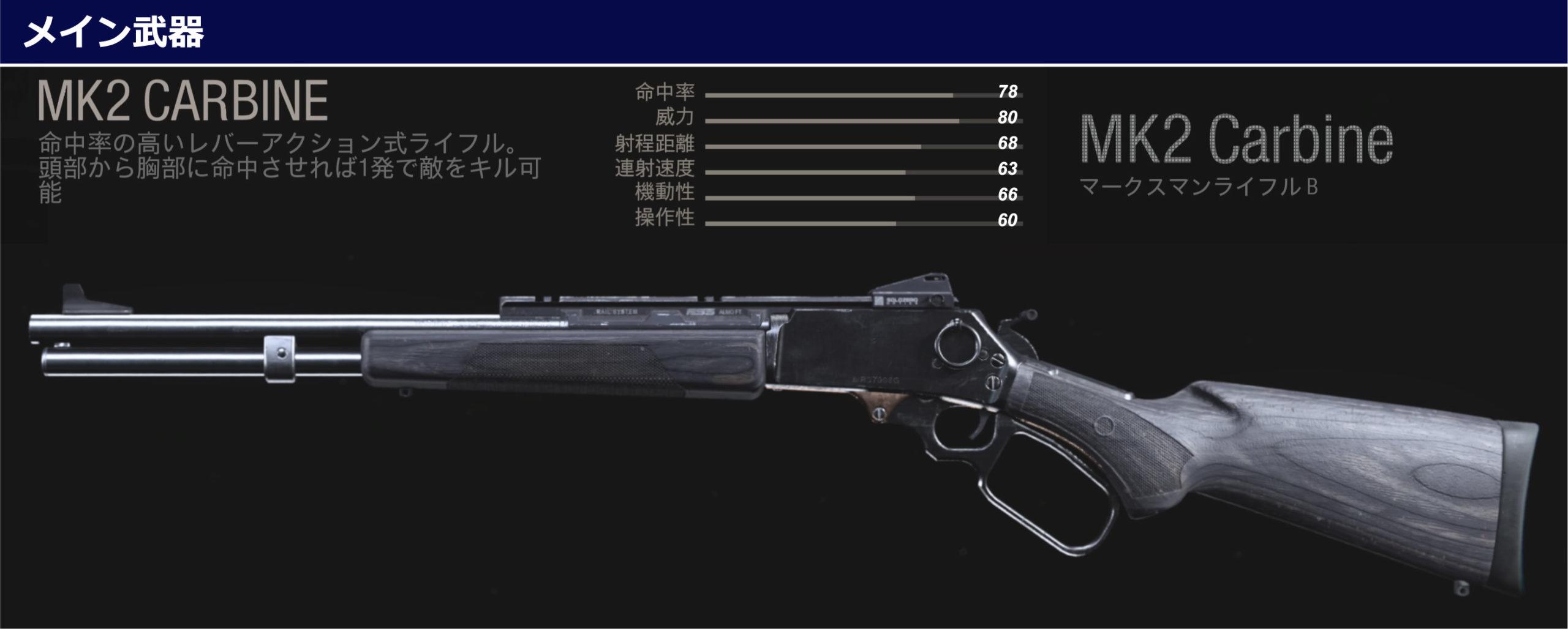 MK2-Carbine