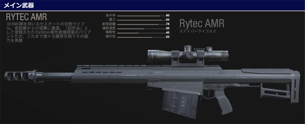 Rytec-AMR