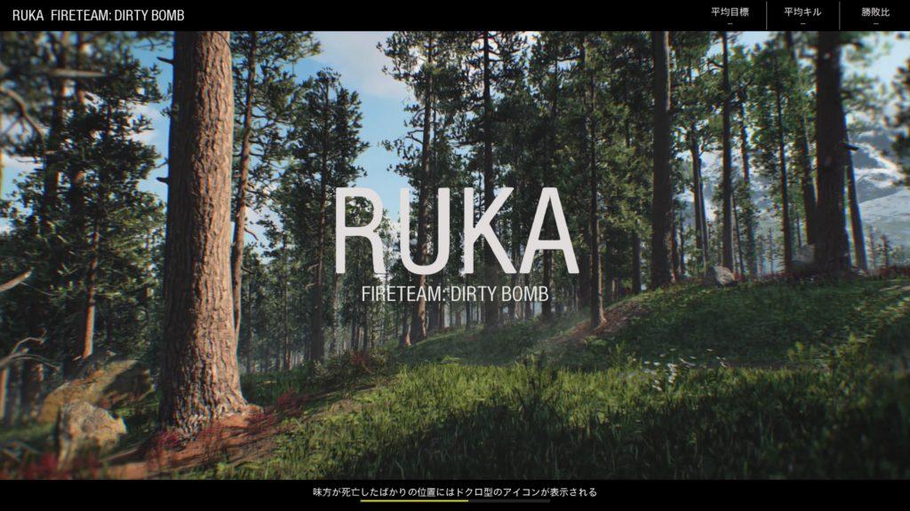 RUKA-Beta-image