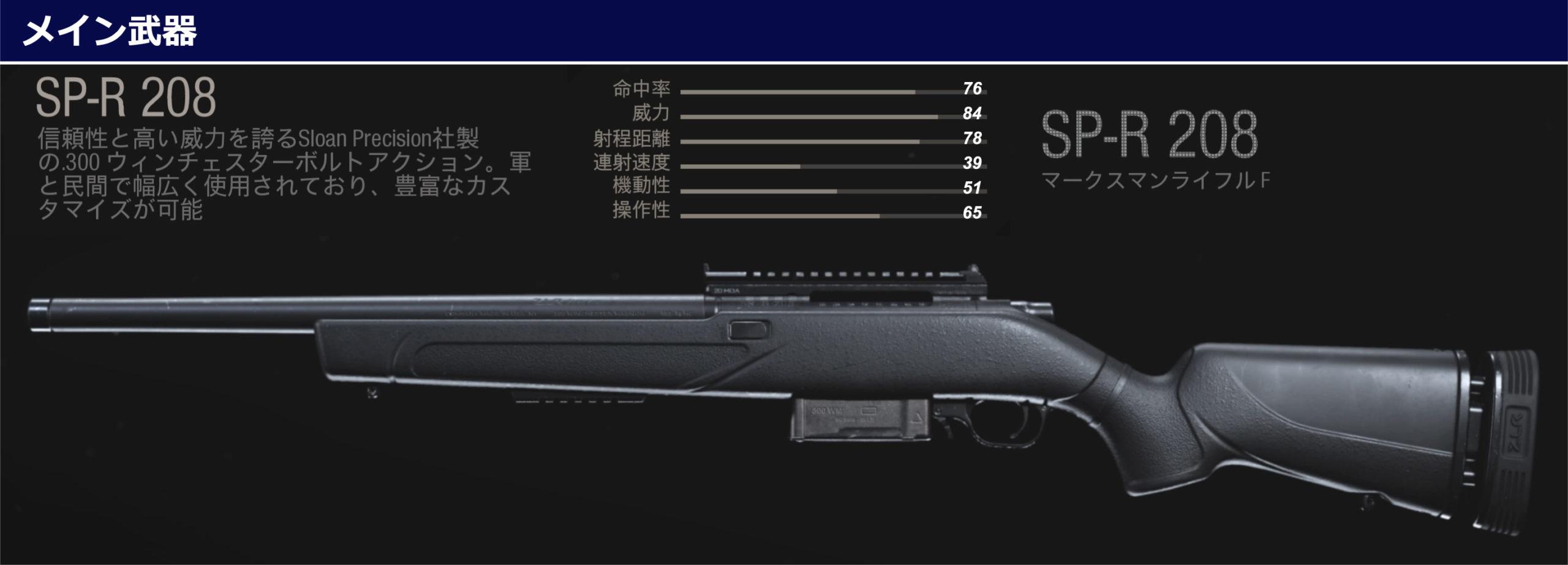 SP-R-208